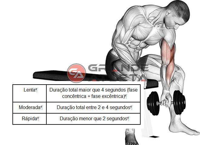 velocidade execução exercício hipertrofia